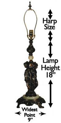How to Meaaure Lamps